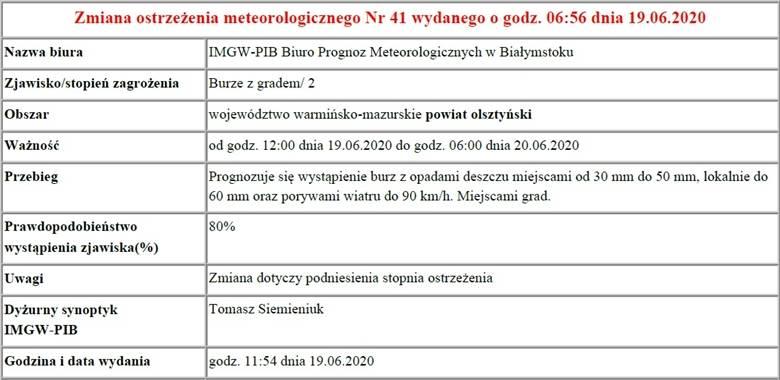 Zmiana ostrzeżenia meteorologicznego Nr 41 wydanego o godz. 06:56 dnia 19.06.2020