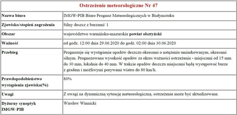 Ostrzeżenie meteorologiczne Nr 47